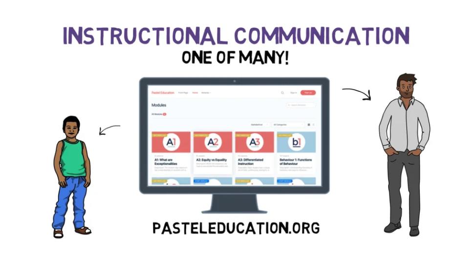 Instructional Communication explainer video icon